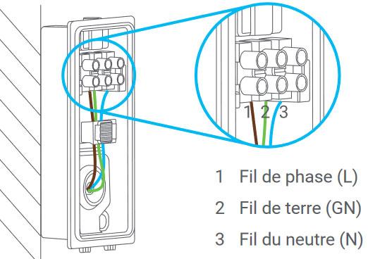 EZVIZ LC branchement électrique