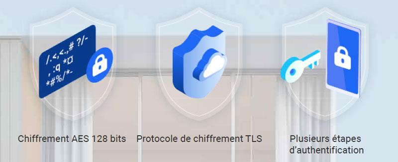 Scurité WIFI LC3