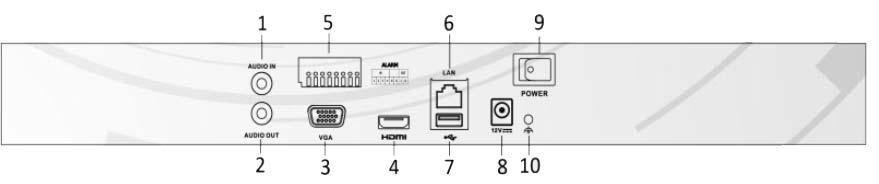 Schema DS-7608NI-I2