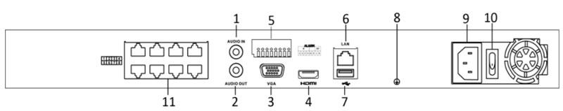 Schame DS-7608NI-K2/8P