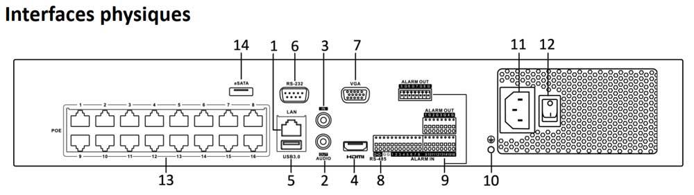 Schéma DS-7716NXI-I4/16P/4S
