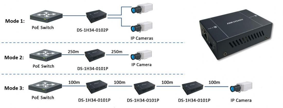 DS-1H34-0102P