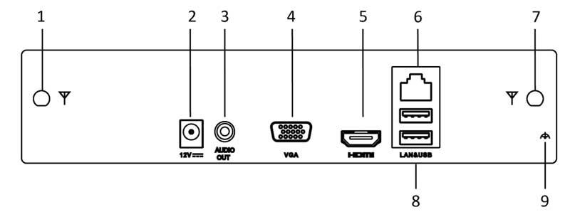NVR WIFI