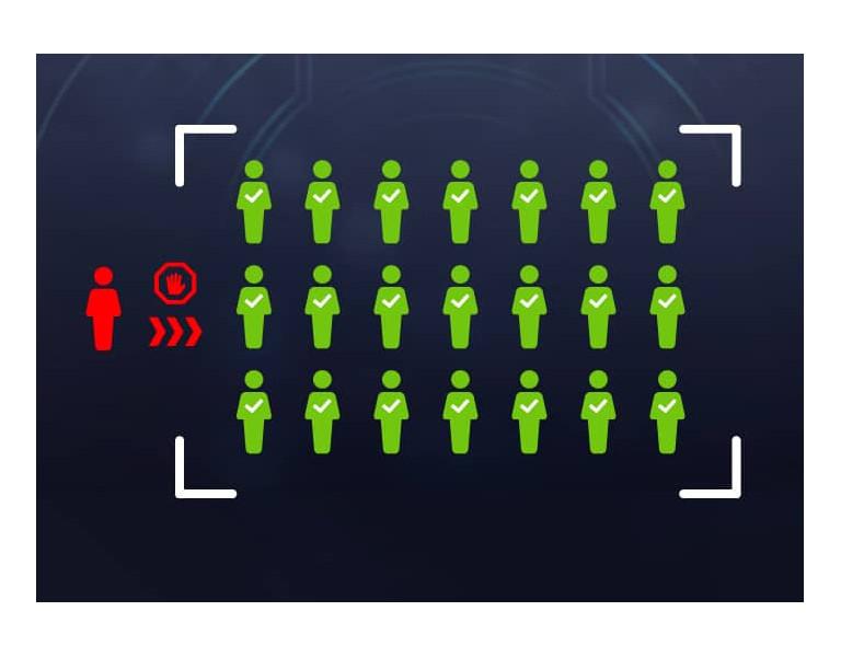 Systèmes de comptage de personnes