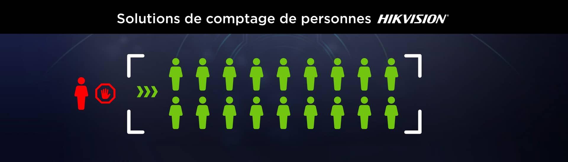 comptage de personnes